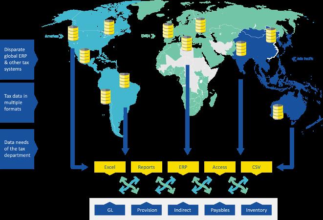 Achieving Clean Data: The Tax Data Analytics Challenge - FEI